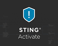 Sting Activate