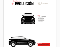 Land Rover evolution