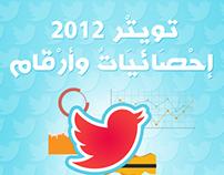 تويتر 2012 إحصائيات و أرقام