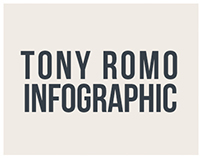 Tony Romo Infographic