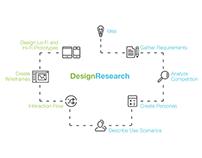 Google Design Exercise
