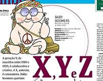 X, Y e Z São Apenas Letra - Equilíbrio