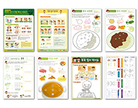 Children's Food Educations Design (Learning paper)