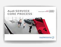 Audi Service Advicers