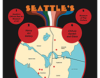 Seattle's Art Museums Infographic