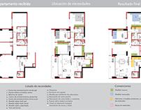 Apartamento Hernández-Bustamante