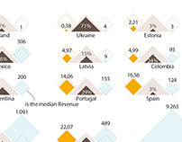 Datavisualization Carbon Tax
