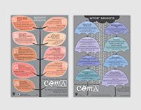 COMA Concert Series 2012