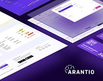 Arantio – employee benefit system