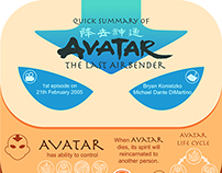 Avatar:The Last Airbender | Infographic