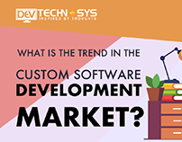 What is The Trend in the Custom Software Development