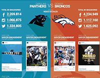 SUPER BOWL 50: Panthers vs Broncos