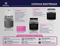 Productos Electrolux para Revista Integración