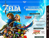 The Legend of Zelda Timeline, Infographic