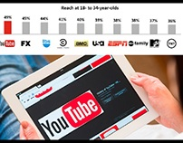 How will you use YouTube for gaining an extensive base