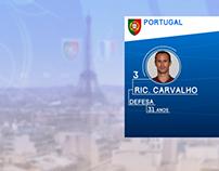 Euro 2016 quadros laterias SIC e SIC Notícias