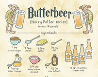 7 Recipes from Famous Novels