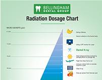 Patient Education Infographics