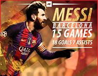 Lionel Messi collection
