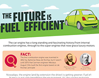 the future of Fuel Efficient Infographic