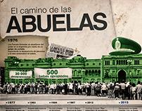 El camino de las Abuelas | Infographic poster