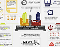 The City of Calgary CPB Infographic