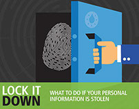 Lock It Down Poster Campaign (Identity Theft)
