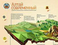 Постер Алтайского края