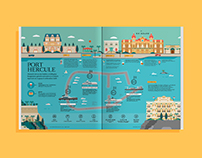 Infographic Boat International Monaco Issue (October)