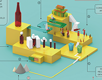 THE LIFE CYCLE OF BEER BOTTLES and CARBON ANALYZE