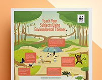 Poster Design: Environment Education- WWF