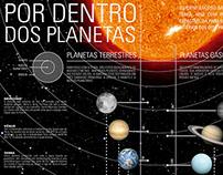 Infográfico │ Por dentro dos planetas