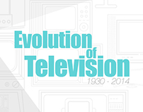 Evolution of Television.1930-2014