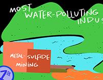Copper- Sulfide Mining Infographic