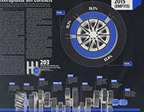 Automobile Infographic design