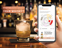 Diageo: What's Your Whisky