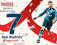 Cristiano Ronaldo wall-Paper