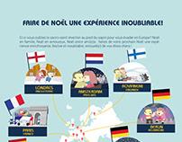 Infografía para Expedia.fr