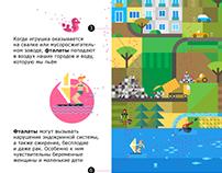 Fairtoys Infographics