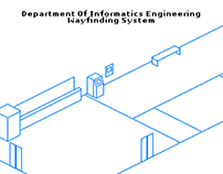 Department of Informatics Engineering Wayfinding System