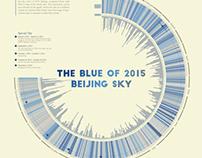 The Blue of 2015 Beijing Sky
