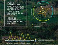 CC_ UI Inter Colombia_ Teoría_ Educación Eje Cafetero