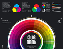 1612 Color Theory Infographic Poster