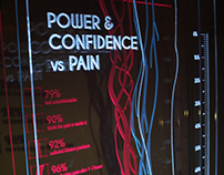 Power & Confidence vs Pain
