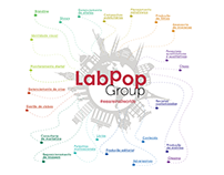 Brochure LabPop Group