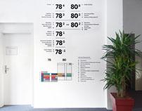 Médecins Sans Frontières Suisse - Signalétique
