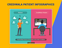 Crediwala Patient Infographics