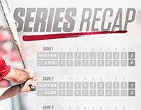 Alabama Baseball Series/Game Recap