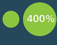 Webinar: Dashboard Design: Tips to Master