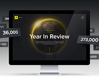 Pingdom – Year In Review